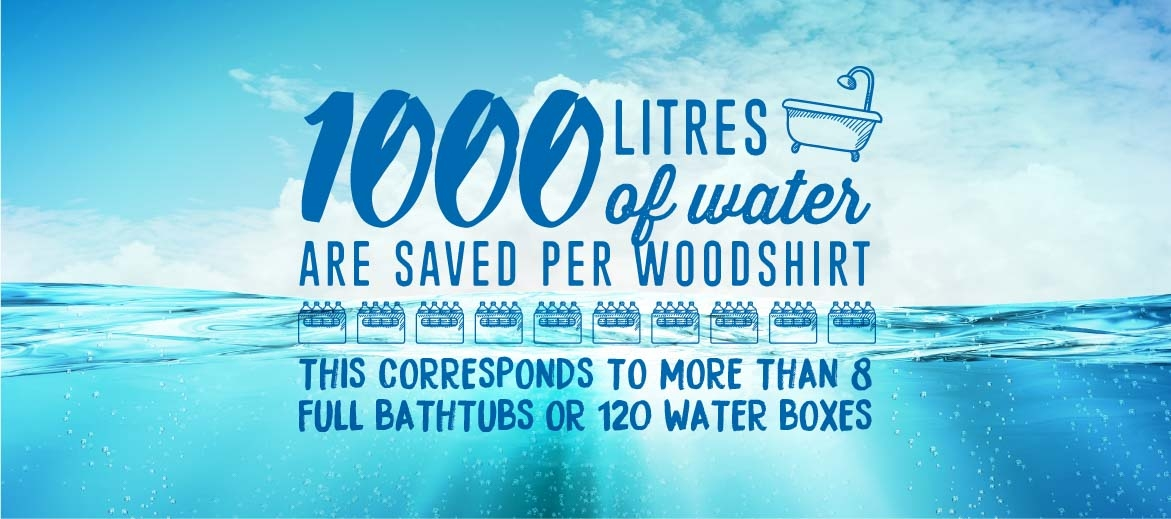 with just one WoodShirt we save 1000 liter of water