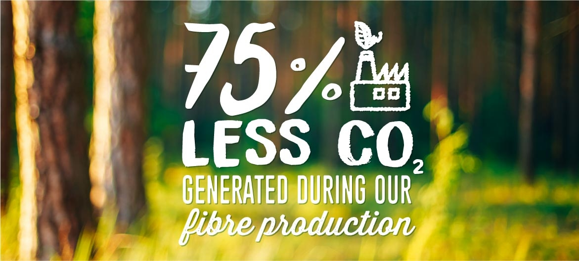we save 75% CO2 with sustainable clothing made of wood
